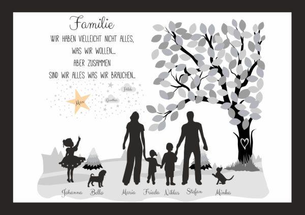 Kunstdruck Familie Familiensilhouette